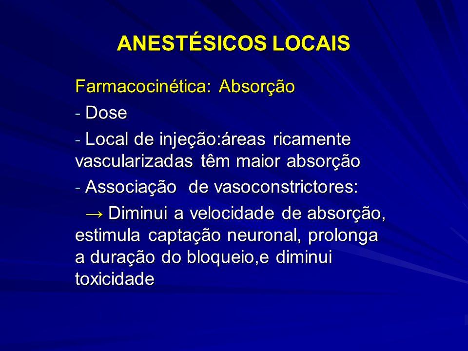 ANESTÉSICOS LOCAIS Farmacocinética: Absorção Dose