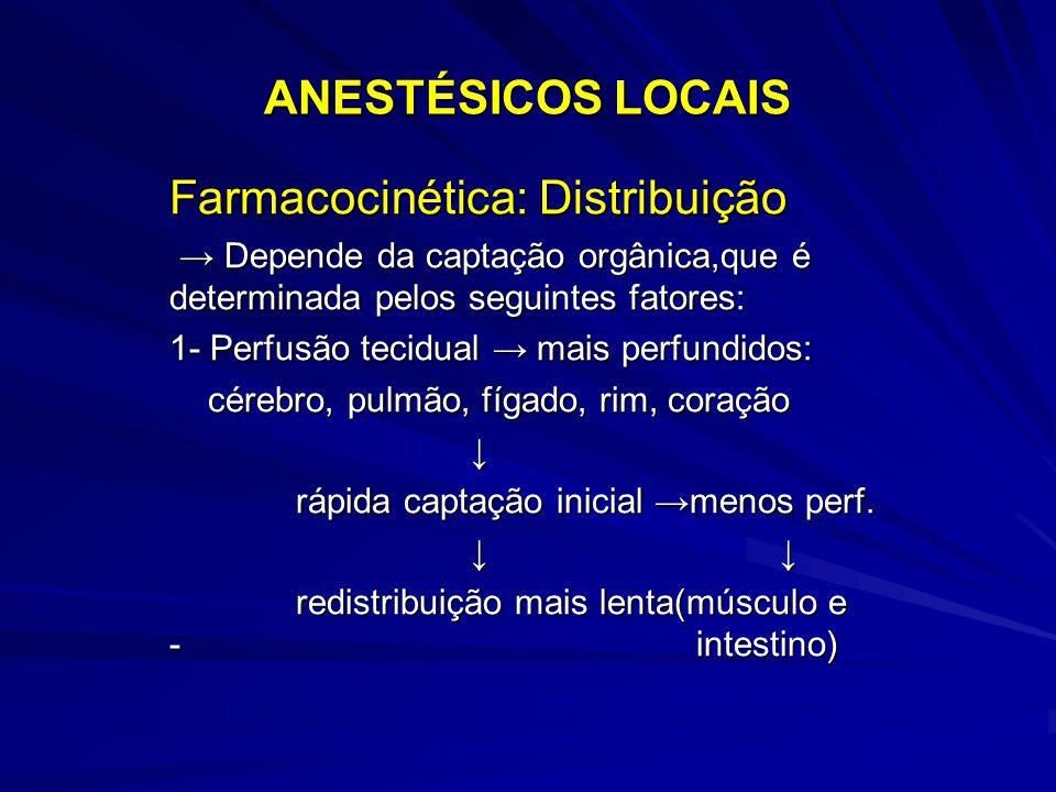 Farmacocinética: Distribuição