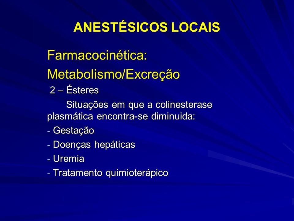 Metabolismo/Excreção