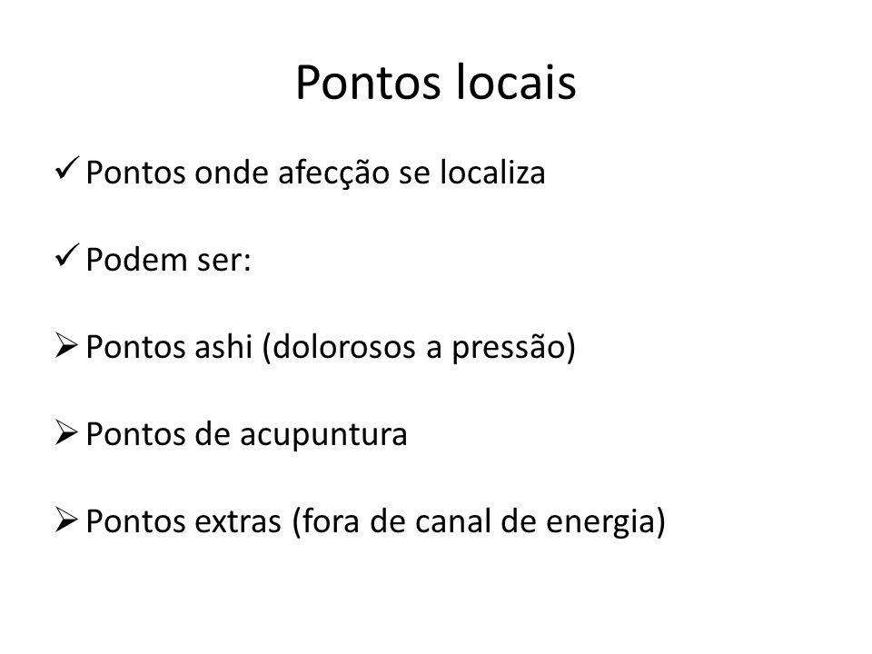 Pontos locais Pontos onde afecção se localiza Podem ser: