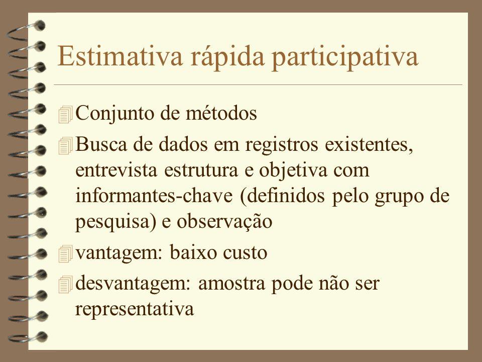 Estimativa rápida participativa
