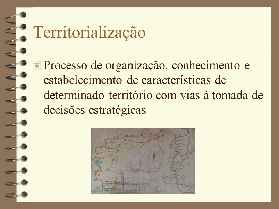 Territorialização