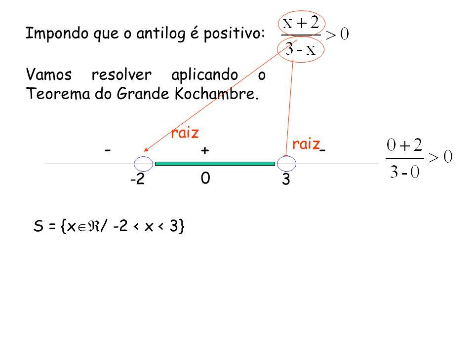 - + - Impondo que o antilog é positivo: