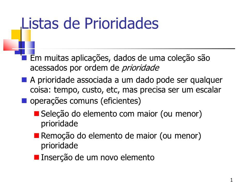 Listas de Prioridades Em muitas aplicações, dados de uma coleção são acessados por ordem de prioridade.