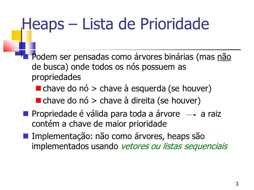 Heaps – Lista de Prioridade