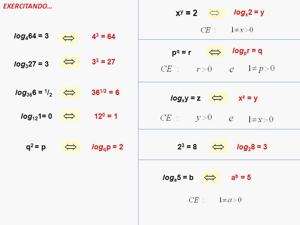 xy = 2 EXERCITANDO… logx2 = y log464 = 3 43 = 64 pq = r logpr = q