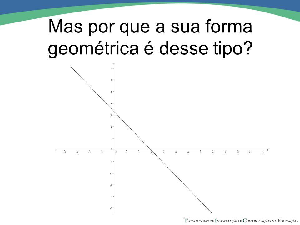 Mas por que a sua forma geométrica é desse tipo