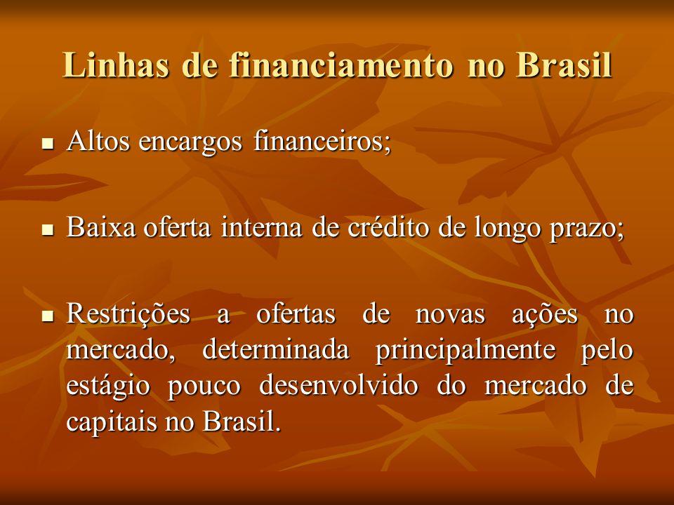 Linhas de financiamento no Brasil