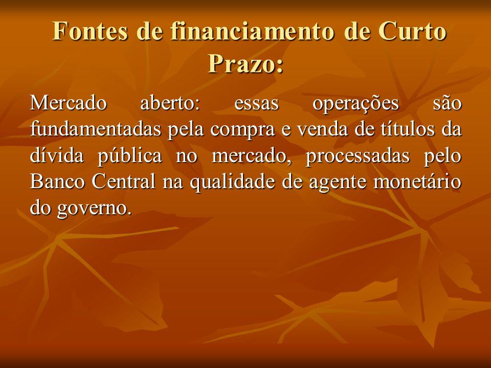 Fontes de financiamento de Curto Prazo: