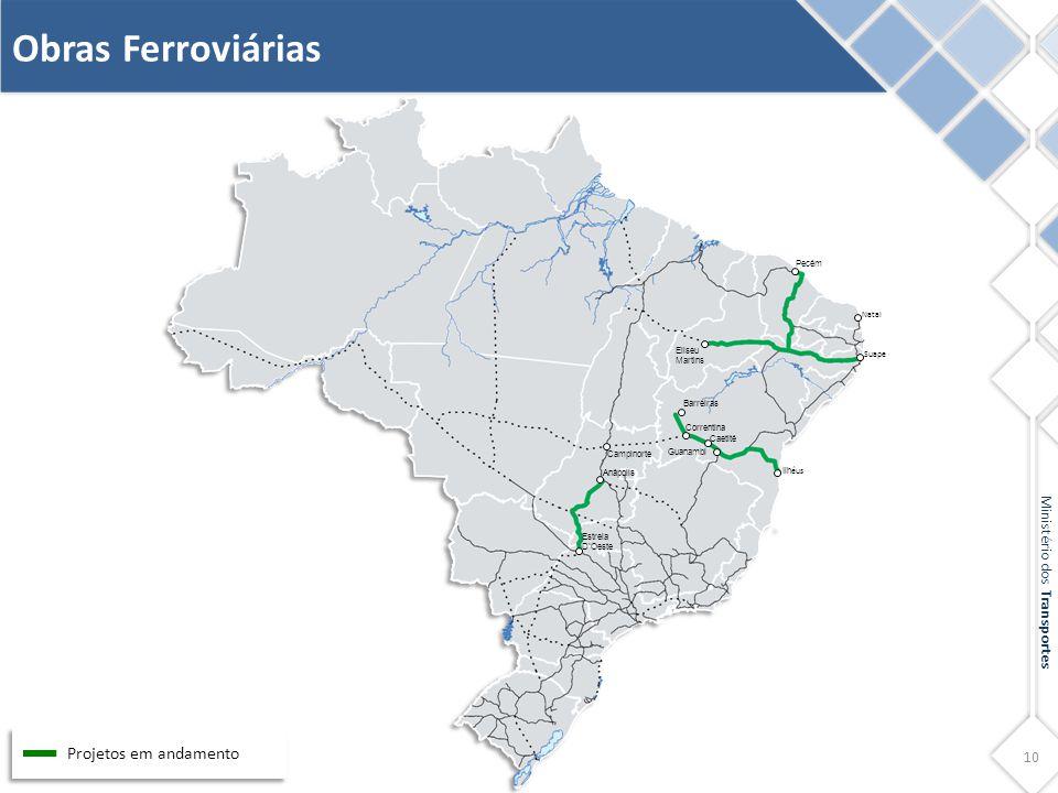 Obras Ferroviárias Projetos em andamento Pecém Natal Eliseu Martins