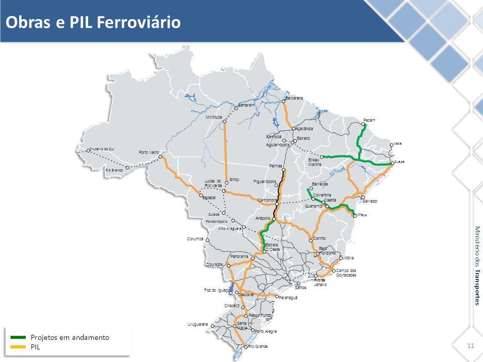 Obras e PIL Ferroviário