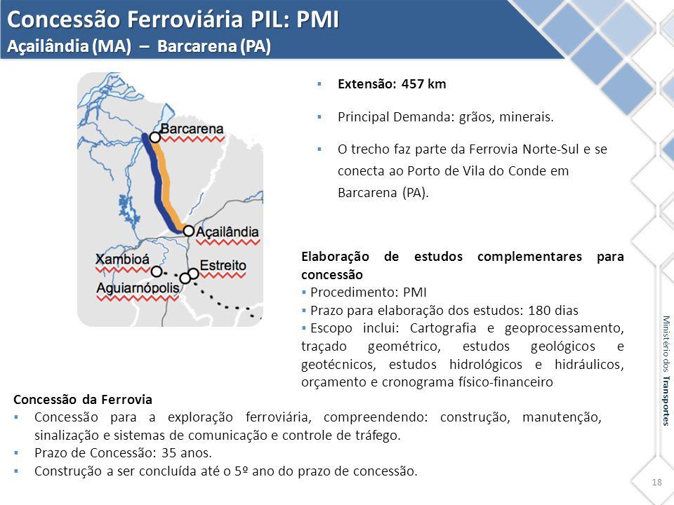 Concessão Ferroviária PIL: PMI Açailândia (MA) – Barcarena (PA)