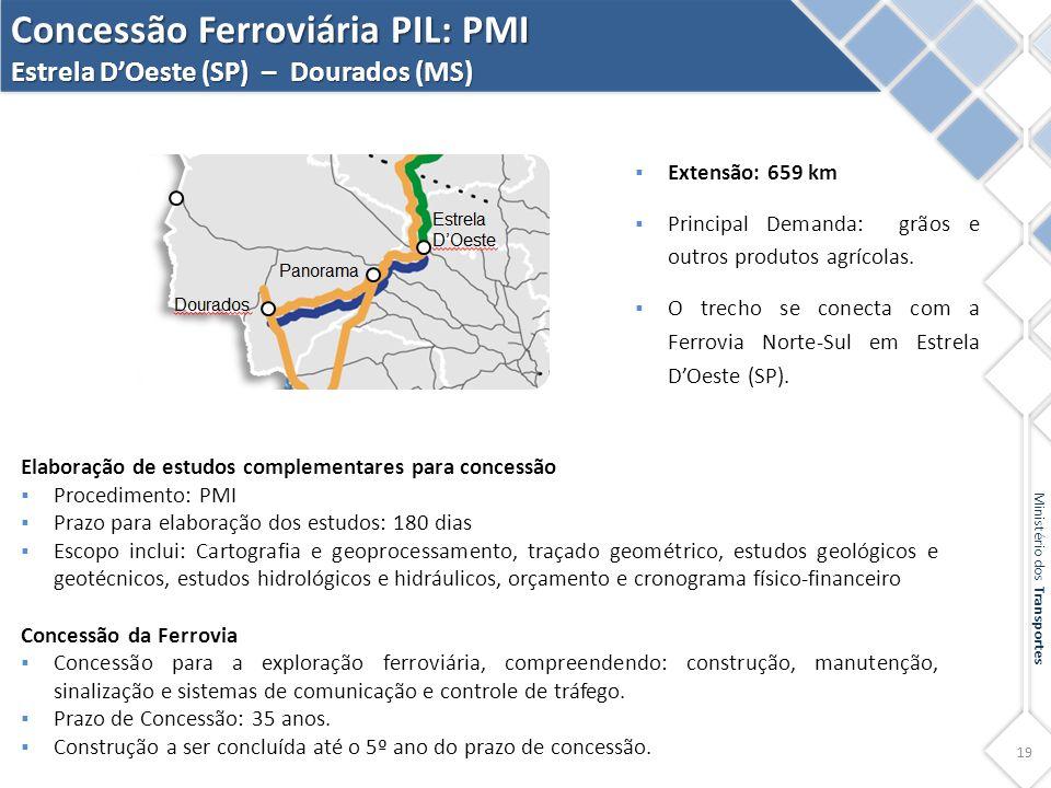 Concessão Ferroviária PIL: PMI Estrela D'Oeste (SP) – Dourados (MS)