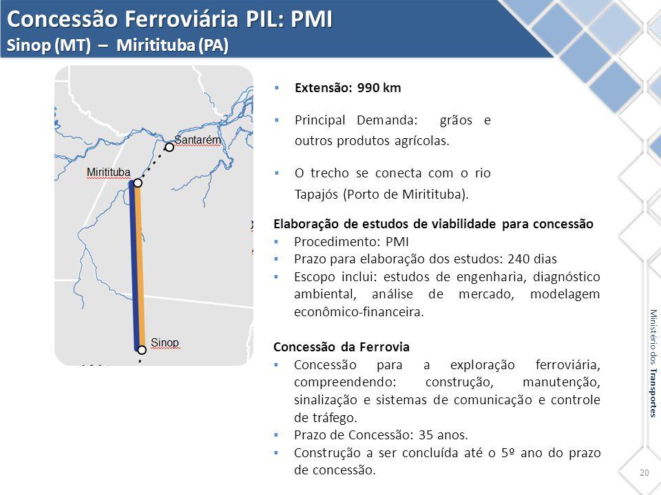 Concessão Ferroviária PIL: PMI Sinop (MT) – Miritituba (PA)