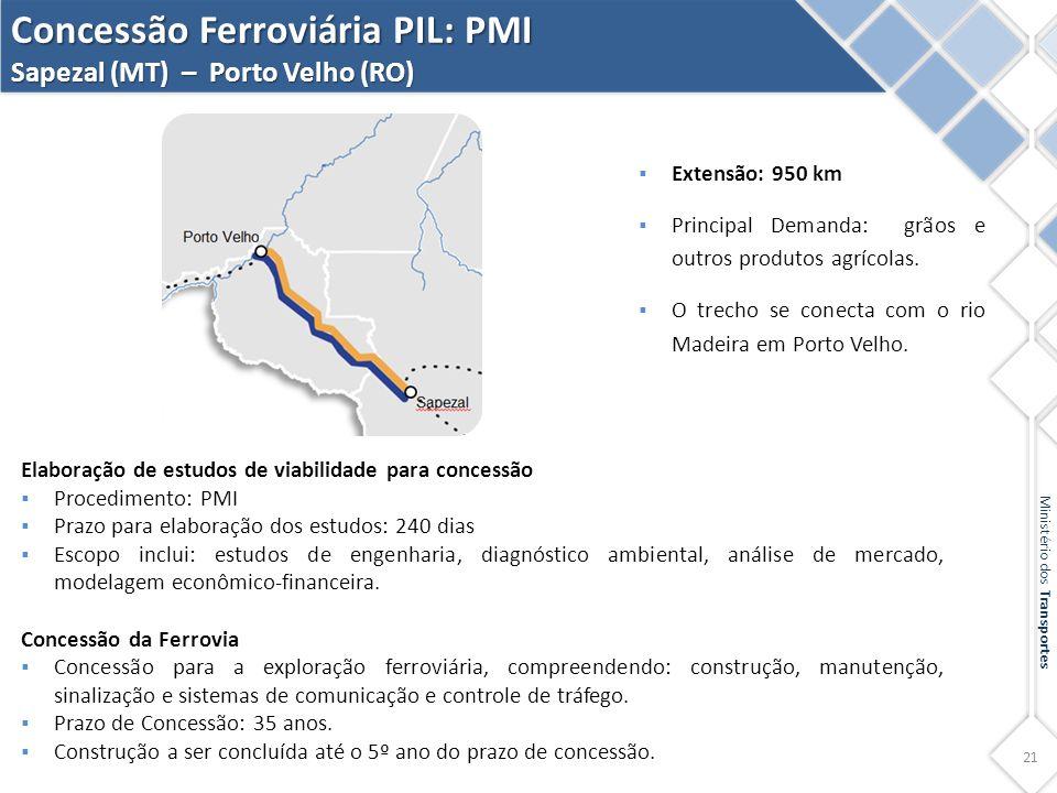 Concessão Ferroviária PIL: PMI Sapezal (MT) – Porto Velho (RO)