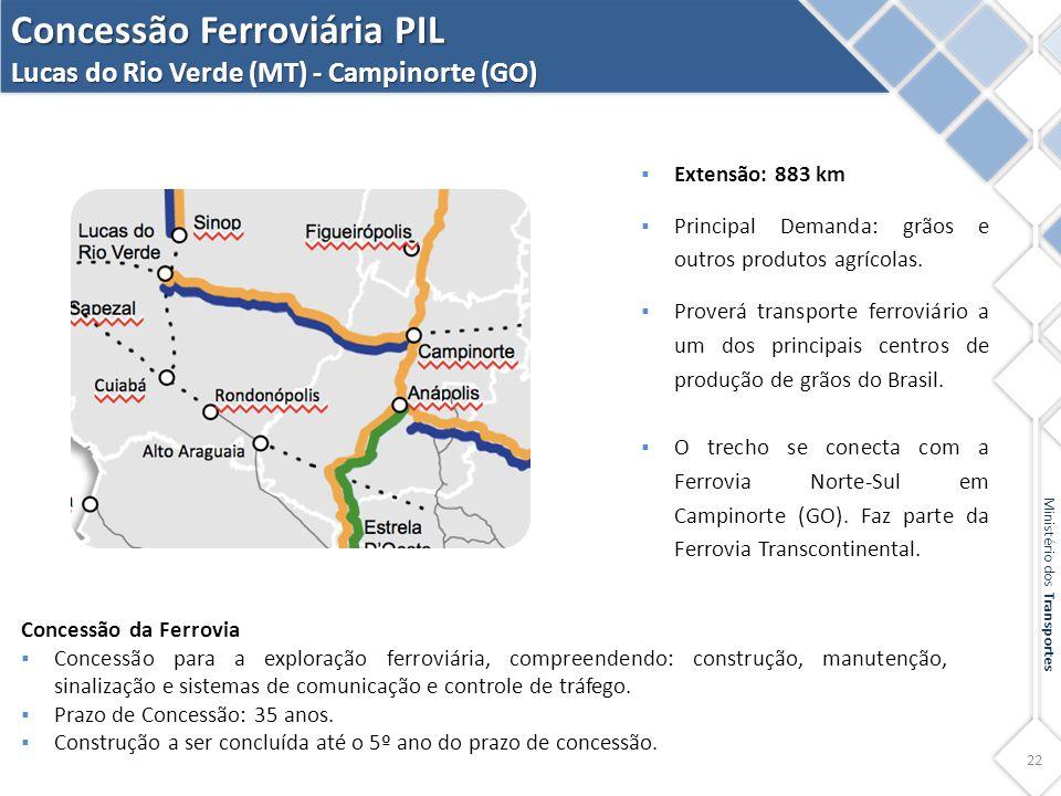Concessão Ferroviária PIL Lucas do Rio Verde (MT) - Campinorte (GO)