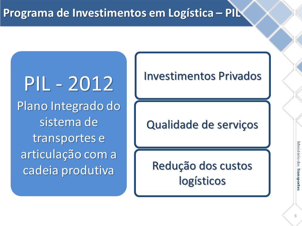 Programa de Investimentos em Logística – PIL