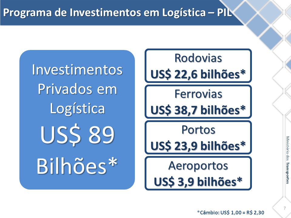 Investimentos Privados em Logística