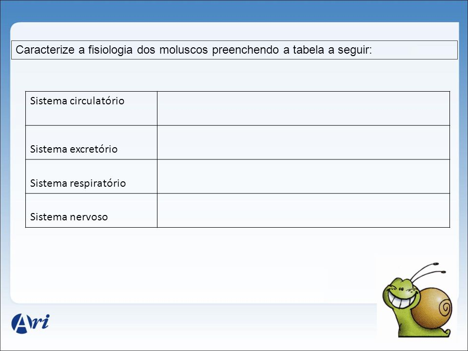 Caracterize a fisiologia dos moluscos preenchendo a tabela a seguir: