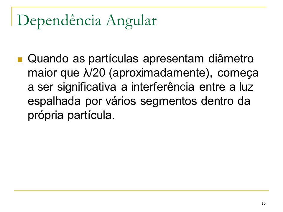 Dependência Angular