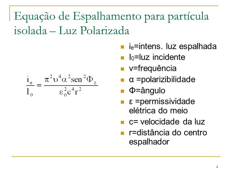 Equação de Espalhamento para partícula isolada – Luz Polarizada