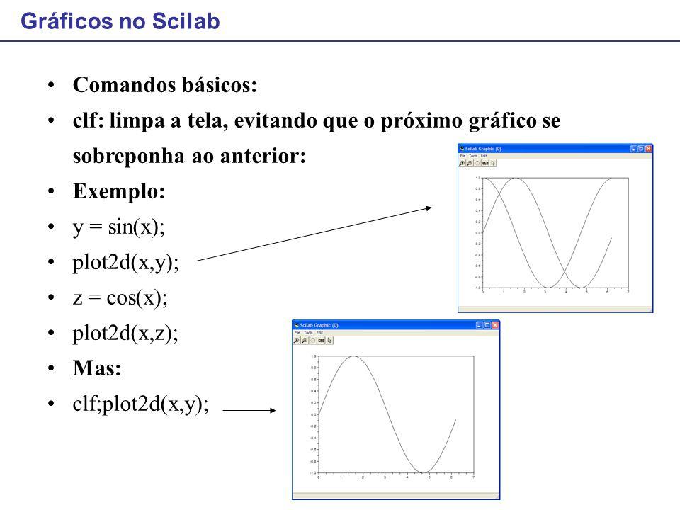 Gráficos no Scilab Comandos básicos: clf: limpa a tela, evitando que o próximo gráfico se sobreponha ao anterior:
