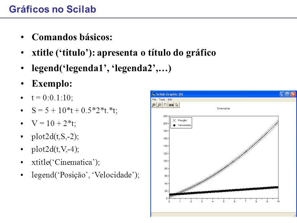 xtitle ('titulo'): apresenta o título do gráfico
