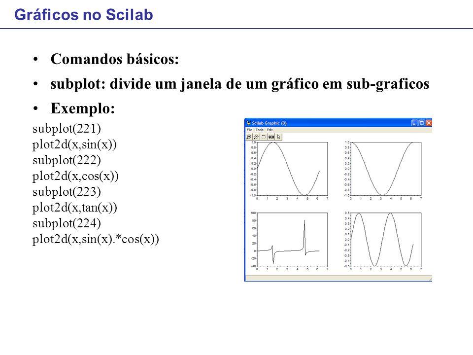 subplot: divide um janela de um gráfico em sub-graficos Exemplo: