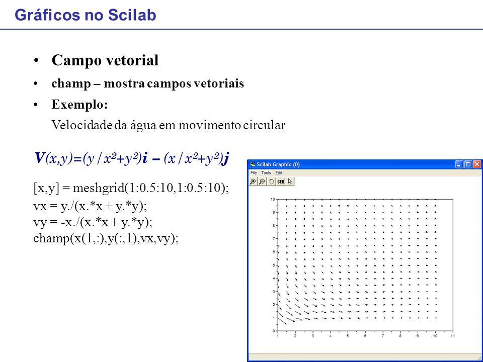 Gráficos no Scilab Campo vetorial champ – mostra campos vetoriais