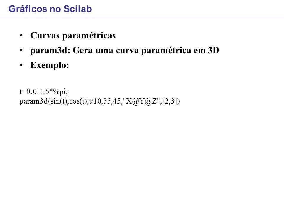 param3d: Gera uma curva paramétrica em 3D Exemplo: