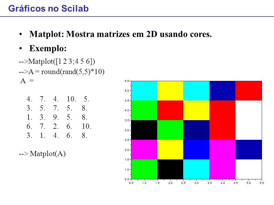 Matplot: Mostra matrizes em 2D usando cores. Exemplo: