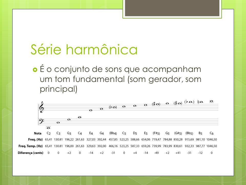 Série harmônica É o conjunto de sons que acompanham um tom fundamental (som gerador, som principal)