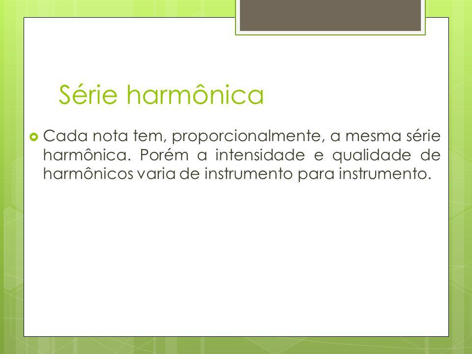 Série harmônica