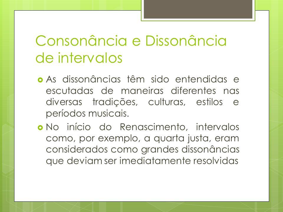Consonância e Dissonância de intervalos