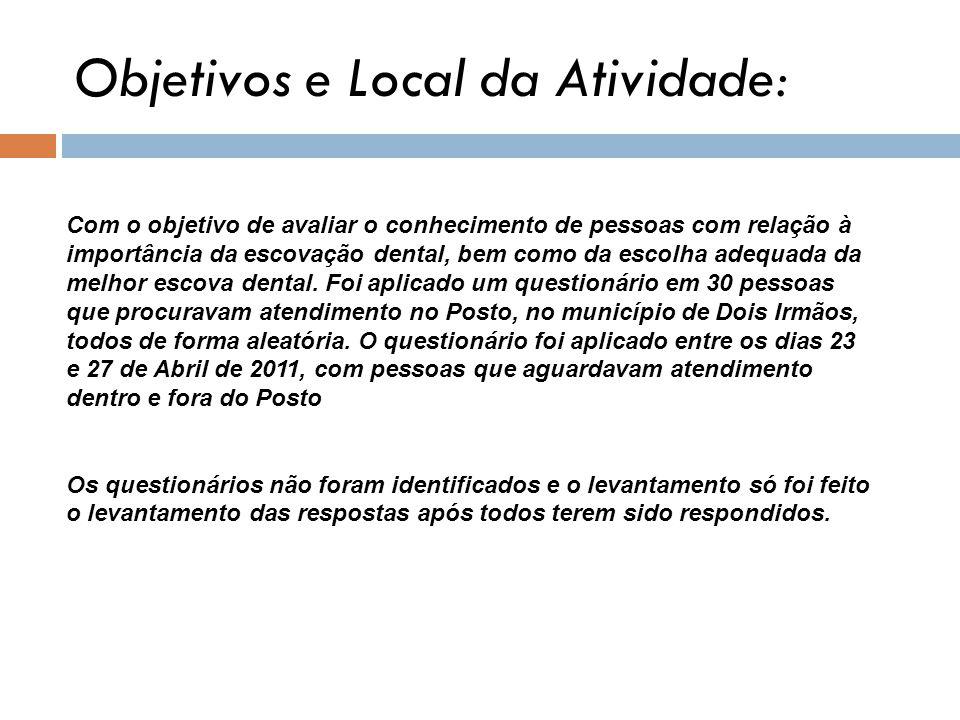 Objetivos e Local da Atividade: