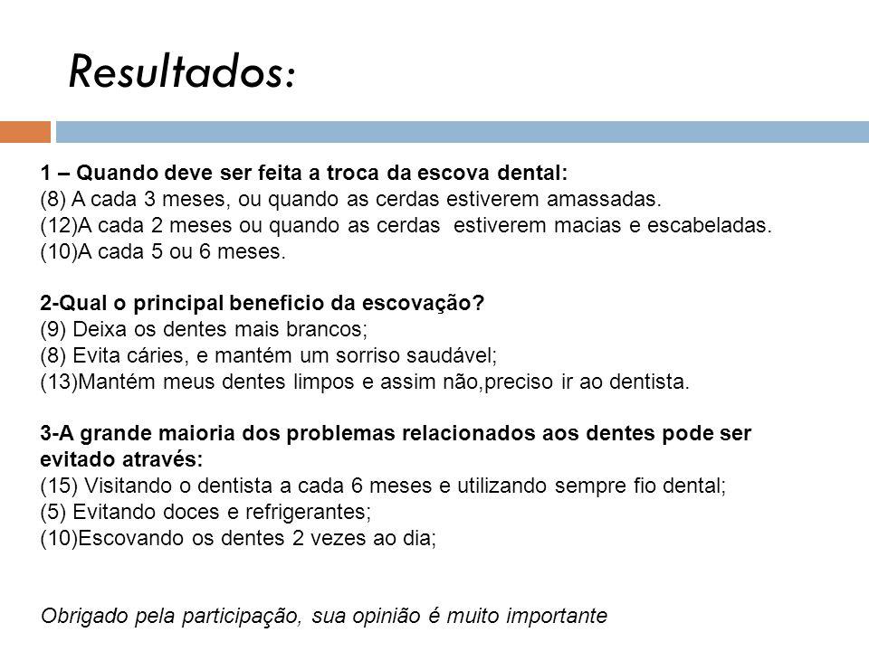 Resultados: 1 – Quando deve ser feita a troca da escova dental: