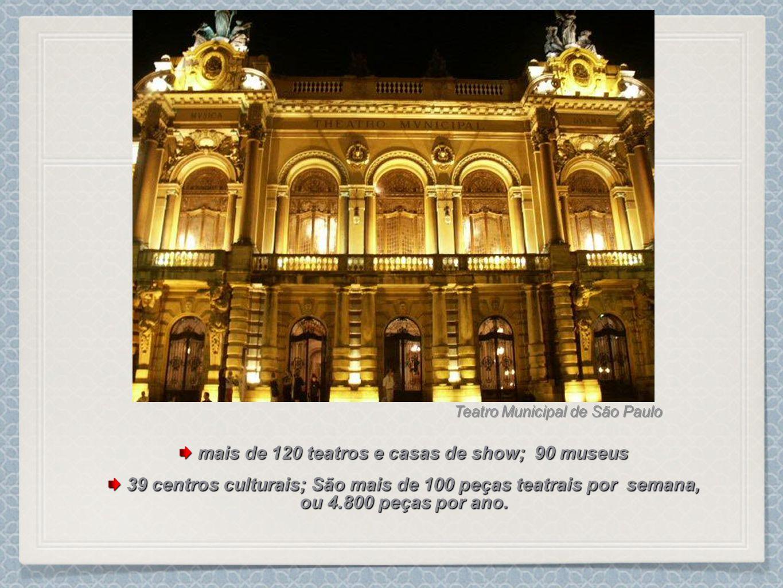 mais de 120 teatros e casas de show; 90 museus