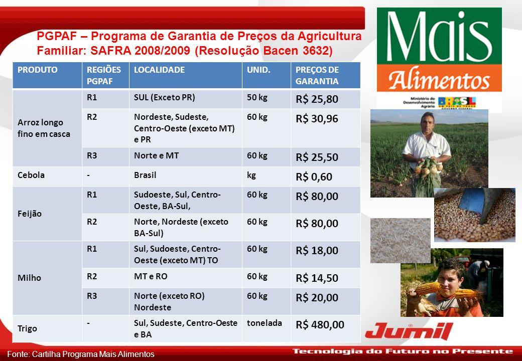 PGPAF – Programa de Garantia de Preços da Agricultura Familiar: SAFRA 2008/2009 (Resolução Bacen 3632)