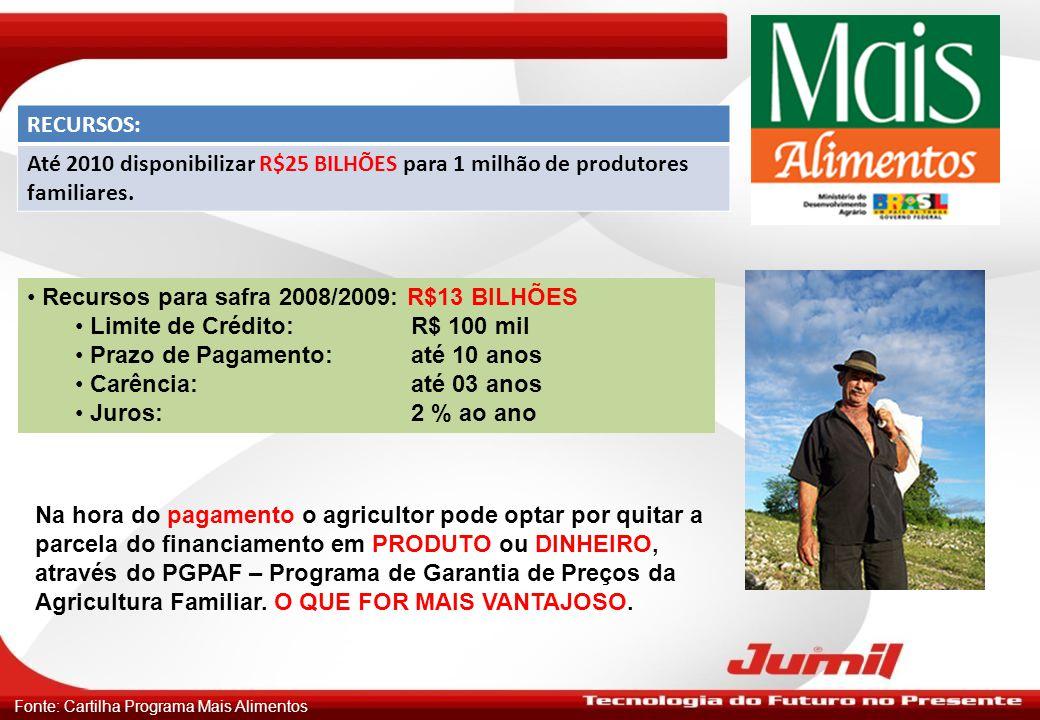 Recursos para safra 2008/2009: R$13 BILHÕES