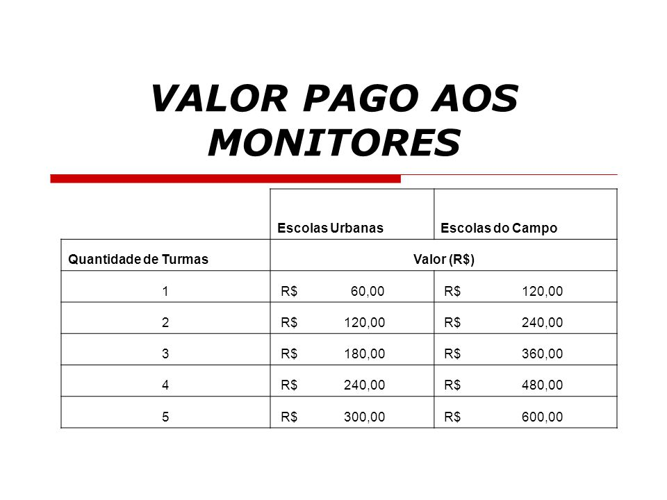 VALOR PAGO AOS MONITORES