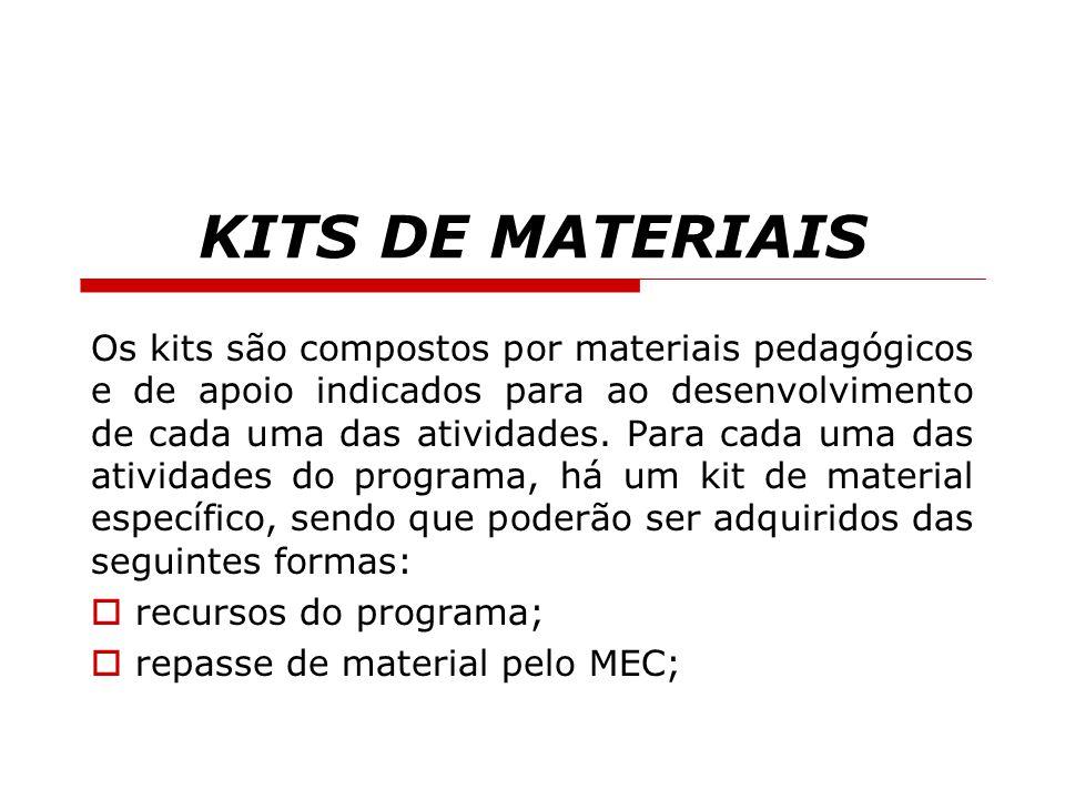 KITS DE MATERIAIS