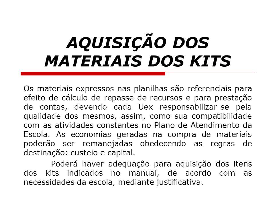 AQUISIÇÃO DOS MATERIAIS DOS KITS
