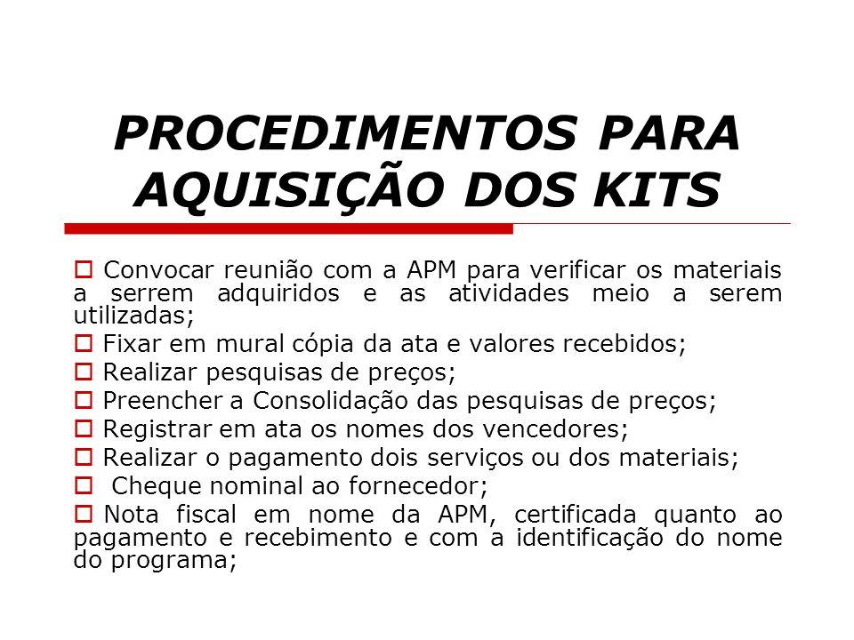 PROCEDIMENTOS PARA AQUISIÇÃO DOS KITS