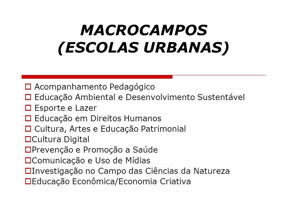 MACROCAMPOS (ESCOLAS URBANAS)
