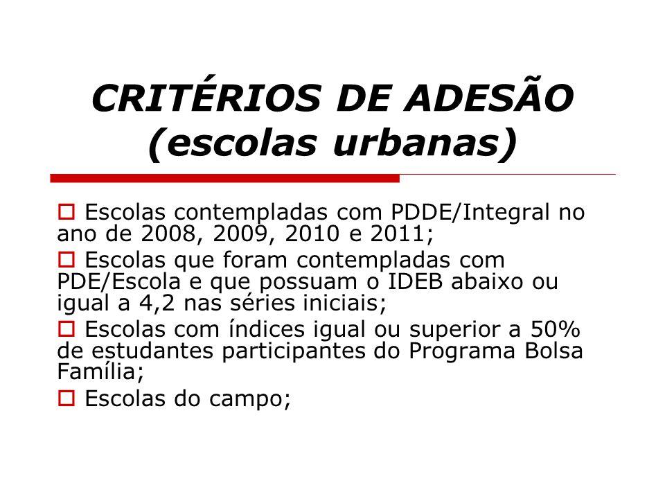 CRITÉRIOS DE ADESÃO (escolas urbanas)