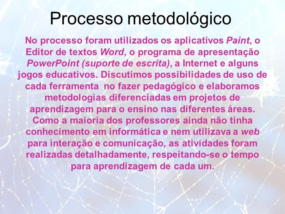 Processo metodológico