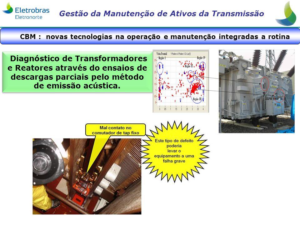 CBM : novas tecnologias na operação e manutenção integradas a rotina