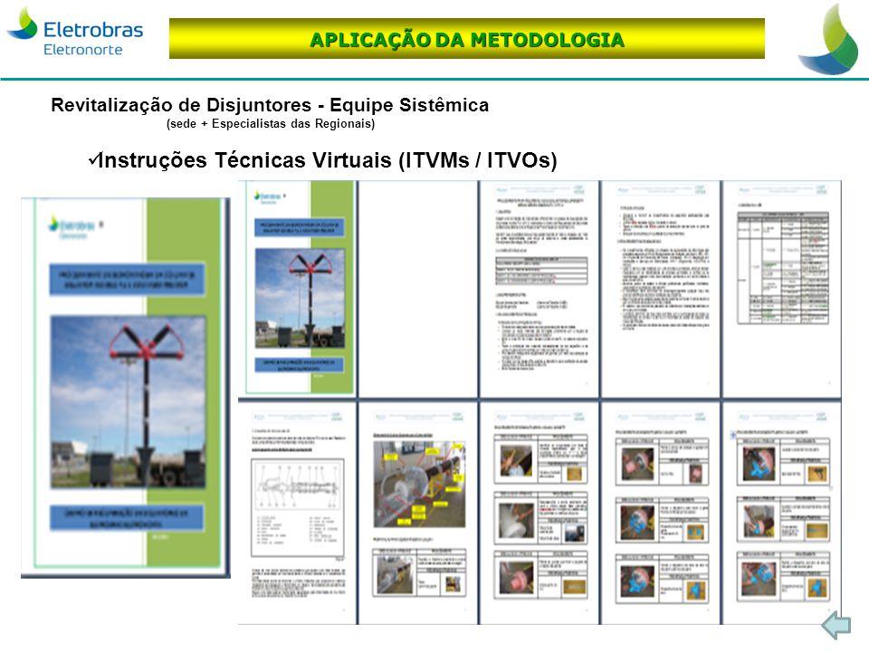 Instruções Técnicas Virtuais (ITVMs / ITVOs)