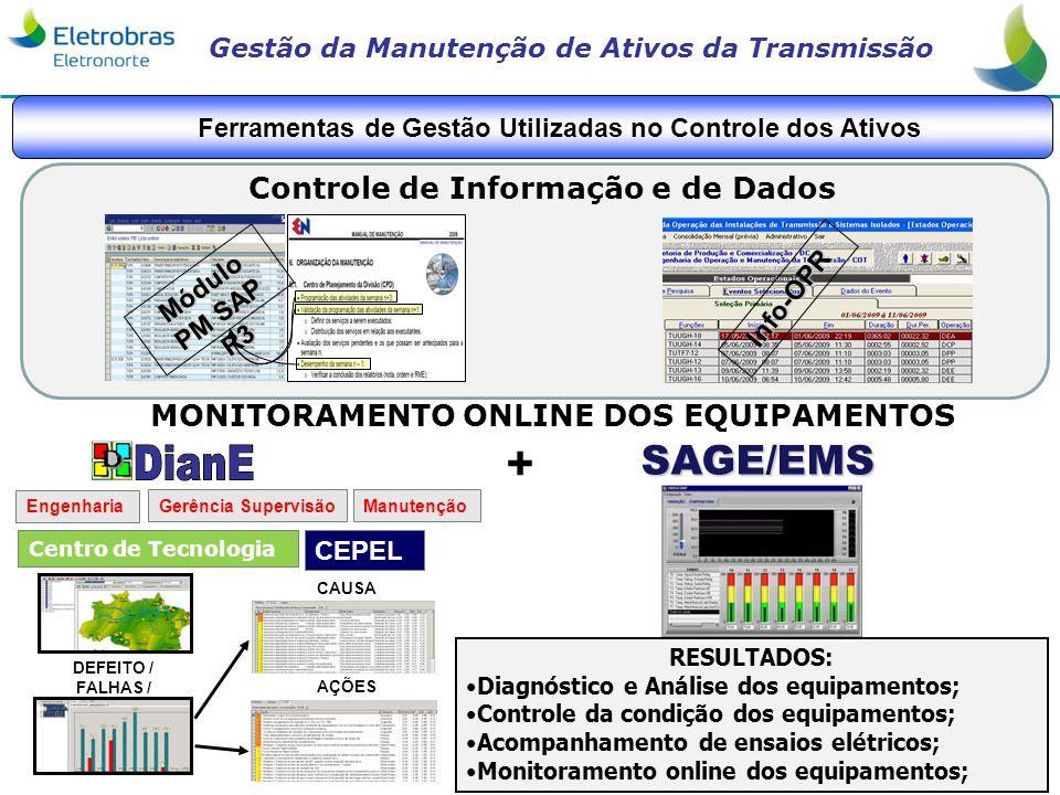 + SAGE/EMS Controle de Informação e de Dados