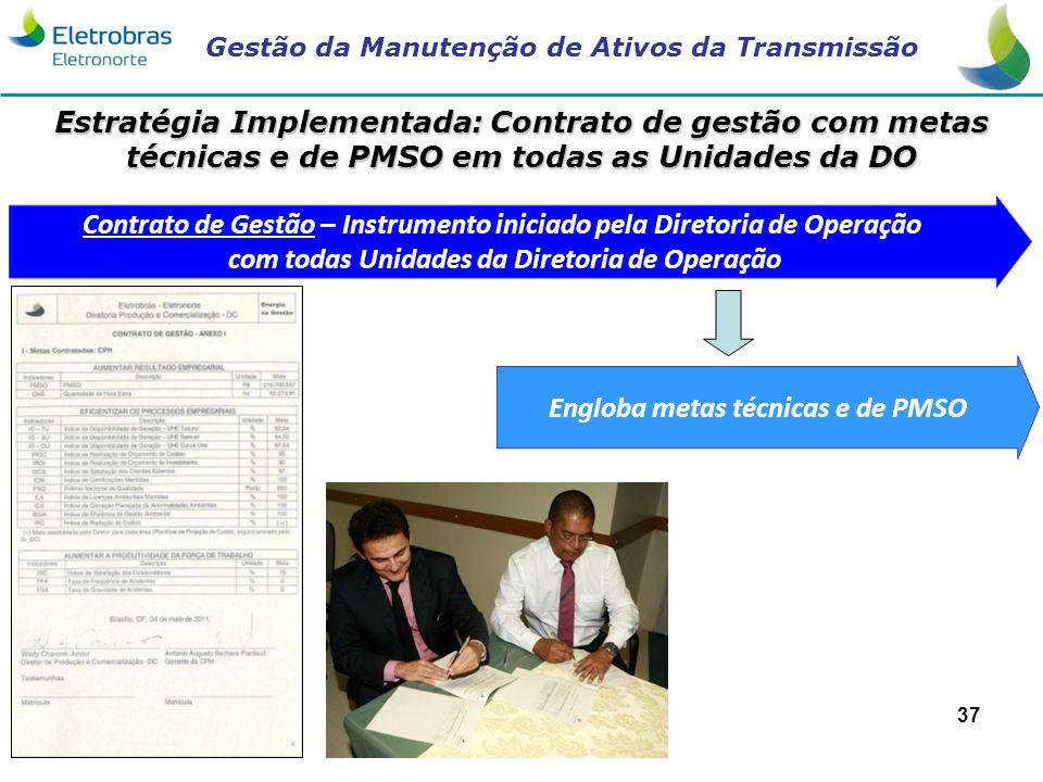 Contrato de Gestão – Instrumento iniciado pela Diretoria de Operação